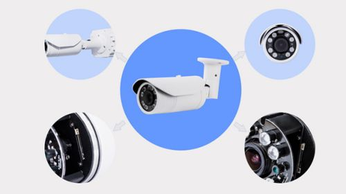 New IR Bullet Camera Released图片